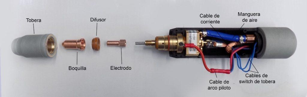 cortadora de plasma CNC
